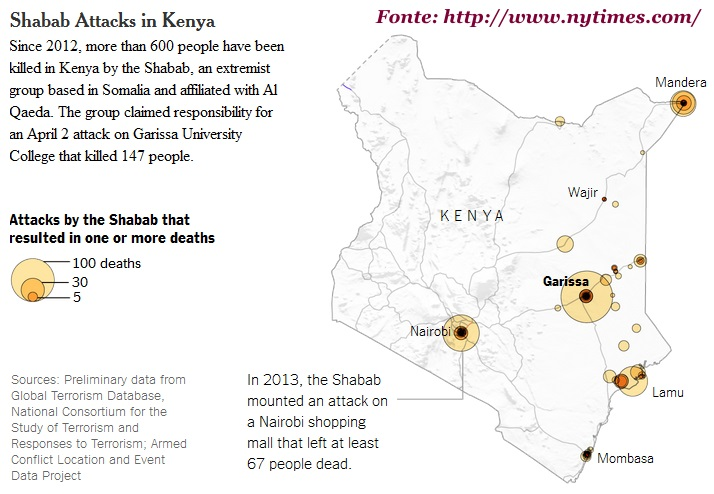 www.nytimes.com - Somali Militants Kill 147 at Kenyan University